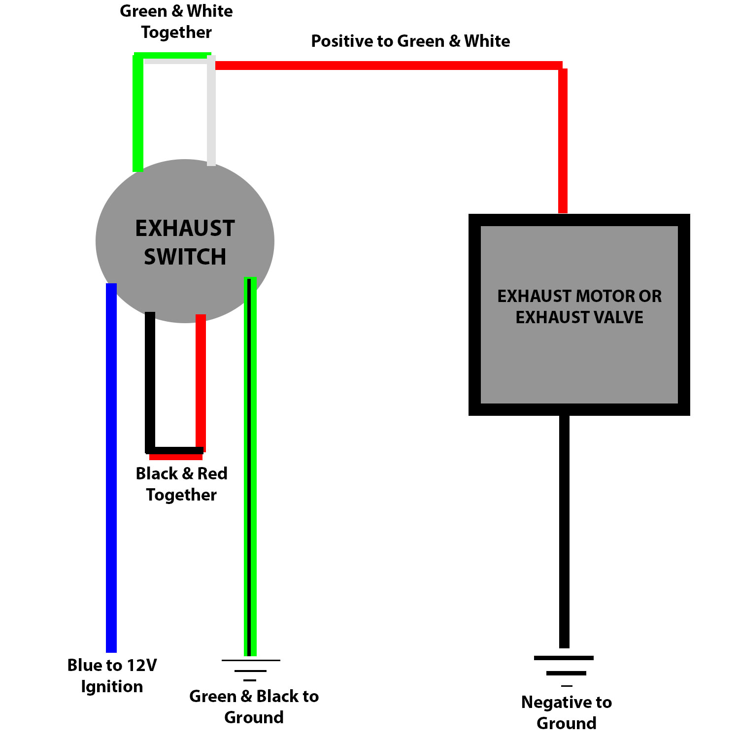 exhaust switch 2 exhaust valve push button switch (switch only) electric exhaust cutout wiring diagram at virtualis.co